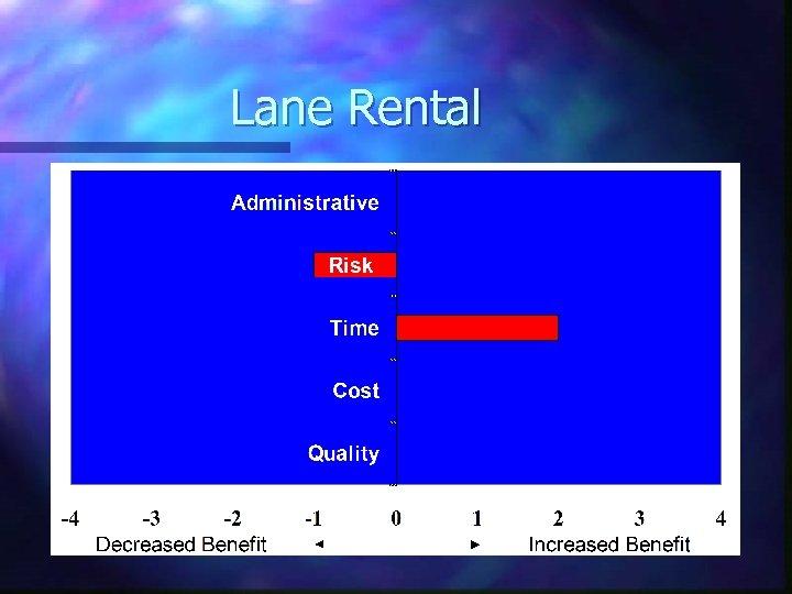 Lane Rental