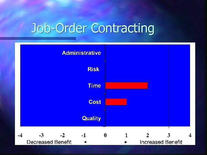 Job-Order Contracting