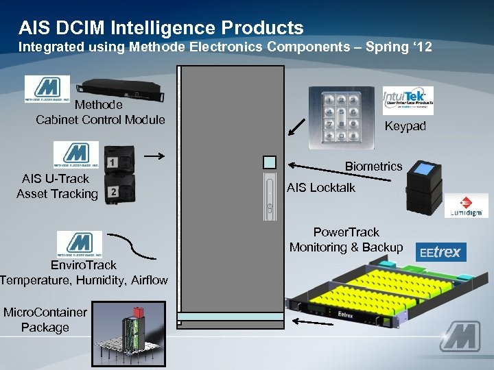 AIS DCIM Intelligence Products Integrated using Methode Electronics Components – Spring ' 12 Methode