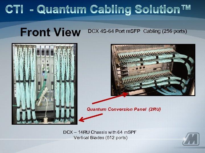 Front View DCX 4 S-64 Port m. SFP Cabling (256 ports) Quantum Conversion Panel