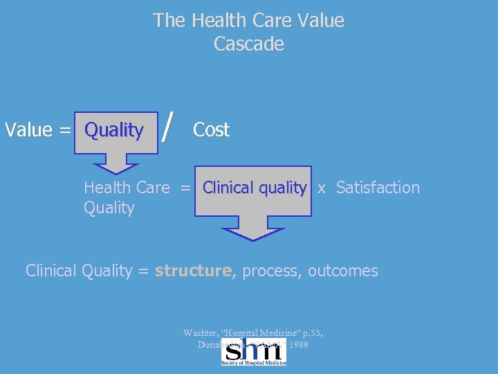 The Health Care Value Cascade Value = Quality / Cost Health Care = Clinical