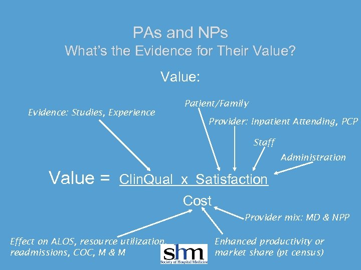PAs and NPs What's the Evidence for Their Value? Value: Evidence: Studies, Experience Patient/Family