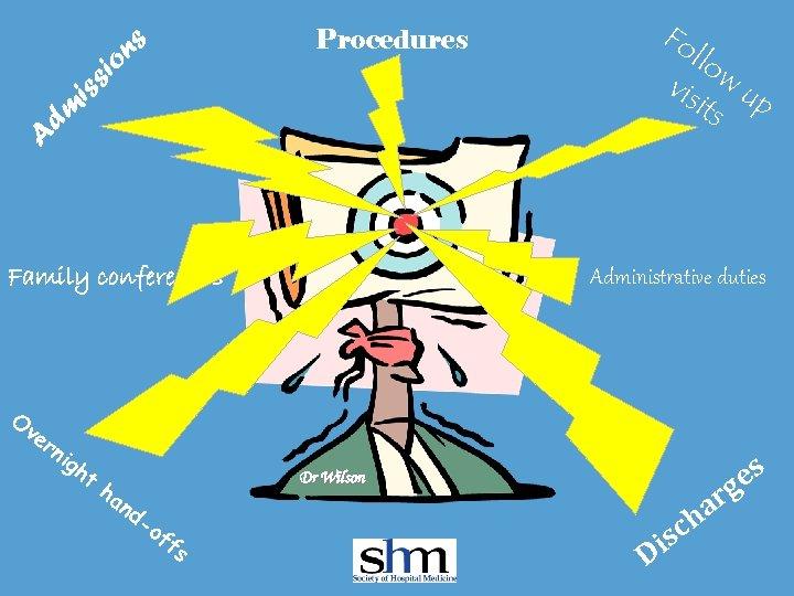 Fo llo vis w u its p A dm iss io ns Procedures Family