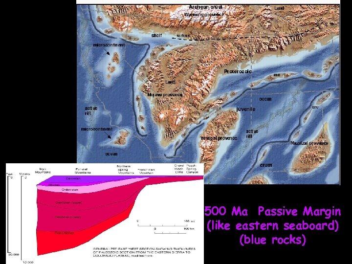 500 Ma Passive Margin (like eastern seaboard) (blue rocks)