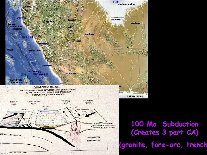 100 Ma Subduction (Creates 3 part CA) (granite, fore-arc, trench