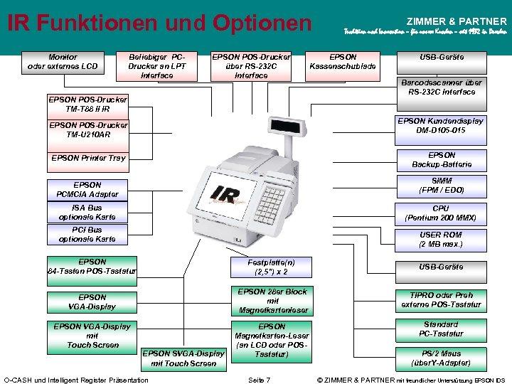 IR Funktionen und Optionen Monitor oder externes LCD Beliebiger PCDrucker an LPT Interface EPSON
