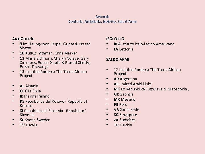 Arsenale Corderie, Artiglierie, Isolotto, Sale d'Armi ARTIGLIERIE • 9 Im Heung-soon, Rupali Gupte &