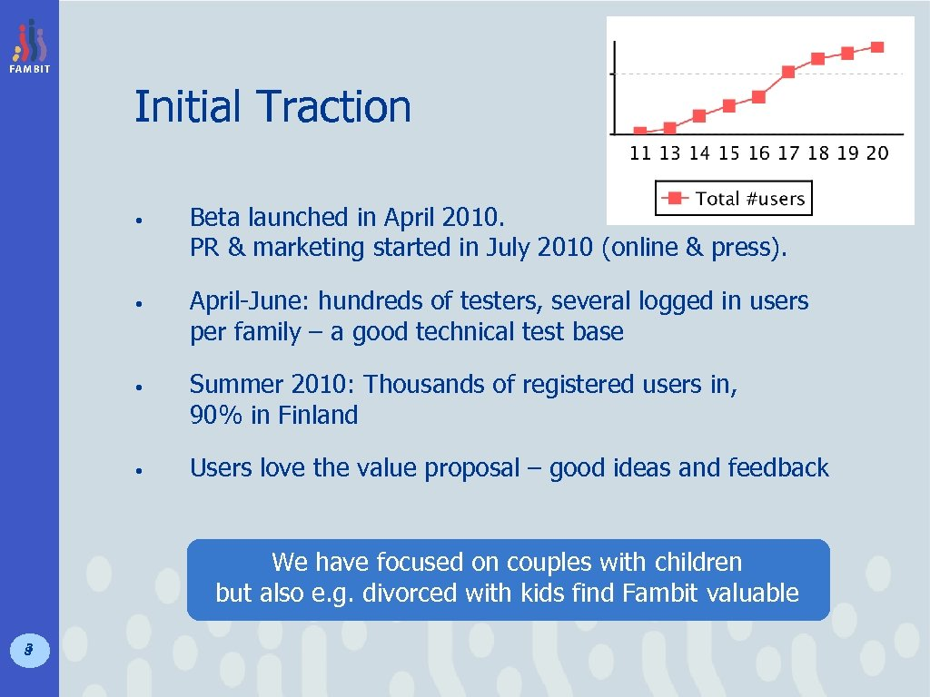Initial Traction • • Beta launched in April 2010. PR & marketing started in