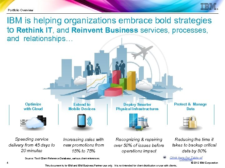 Portfolio Overview IBM is helping organizations embrace bold strategies to Rethink IT, and Reinvent