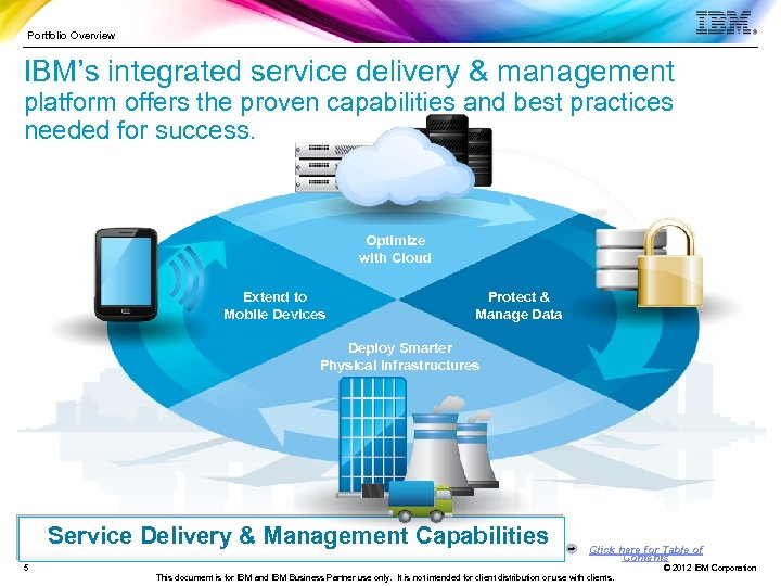 Portfolio Overview IBM's integrated service delivery & management platform offers the proven capabilities and