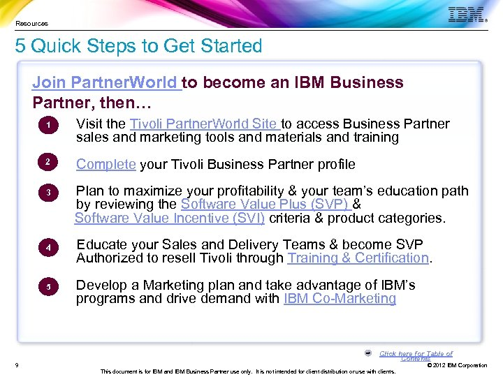 Resources 5 Quick Steps to Get Started Join Partner. World to become an IBM