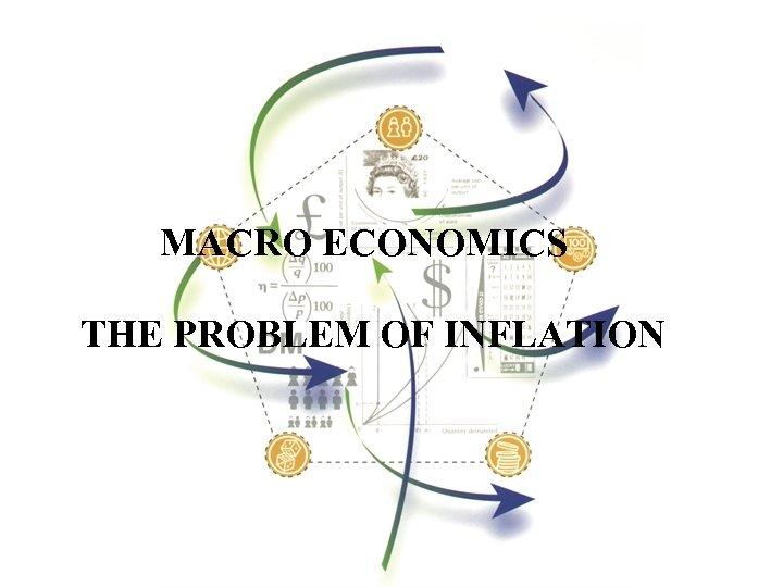 MACRO ECONOMICS THE PROBLEM OF INFLATION
