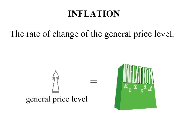INFLATION The rate of change of the general price level.