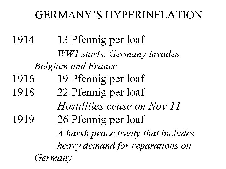 GERMANY'S HYPERINFLATION 1914 13 Pfennig per loaf WW 1 starts. Germany invades Belgium and