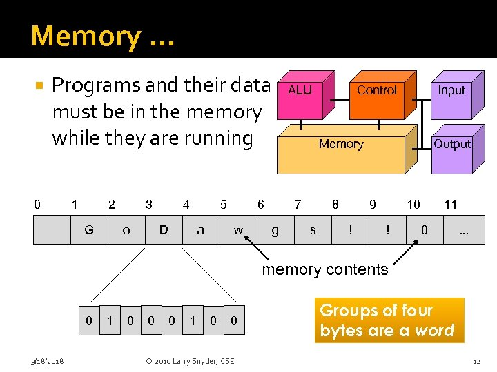 Memory. . . Programs and their data must be in the memory while they
