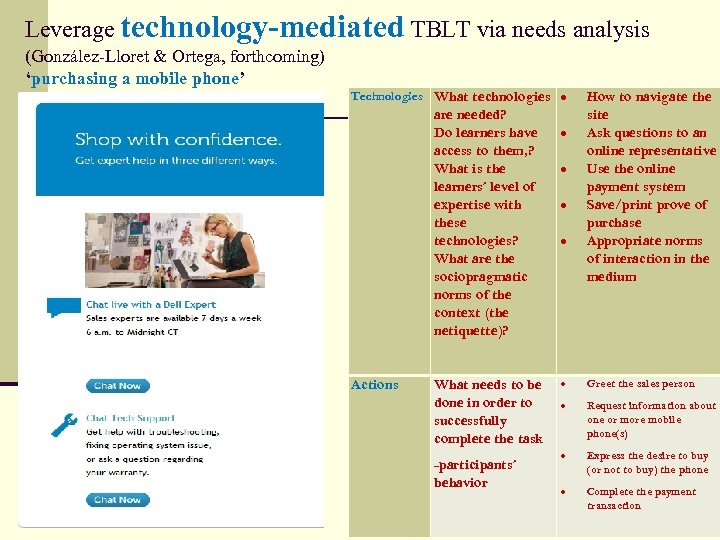 Leverage technology-mediated TBLT via needs analysis (González-Lloret & Ortega, forthcoming) 'purchasing a mobile phone'