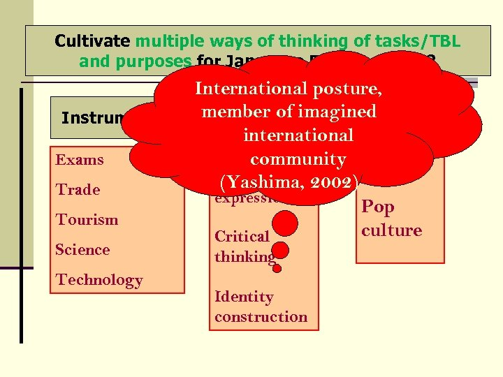 Cultivate multiple ways of thinking of tasks/TBL and purposes for Japanese EFL education? Instrumental