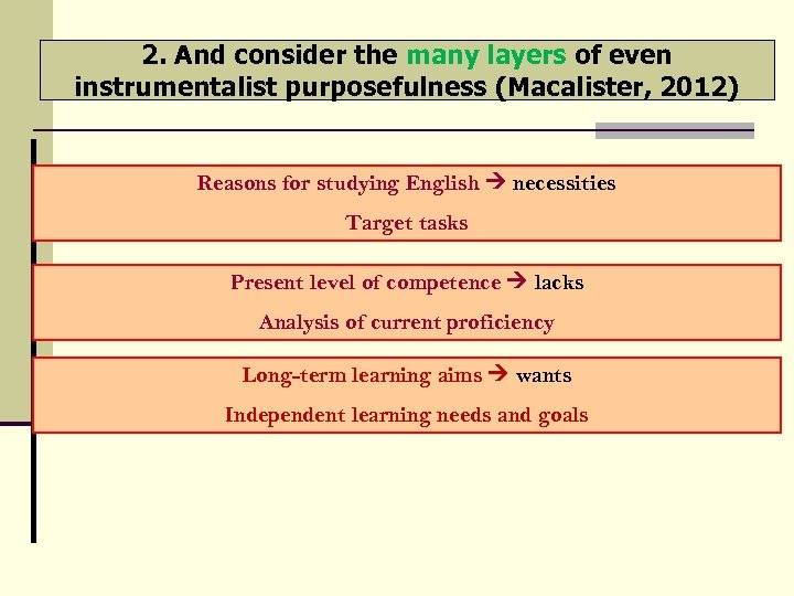 2. And consider the many layers of even instrumentalist purposefulness (Macalister, 2012) Reasons for
