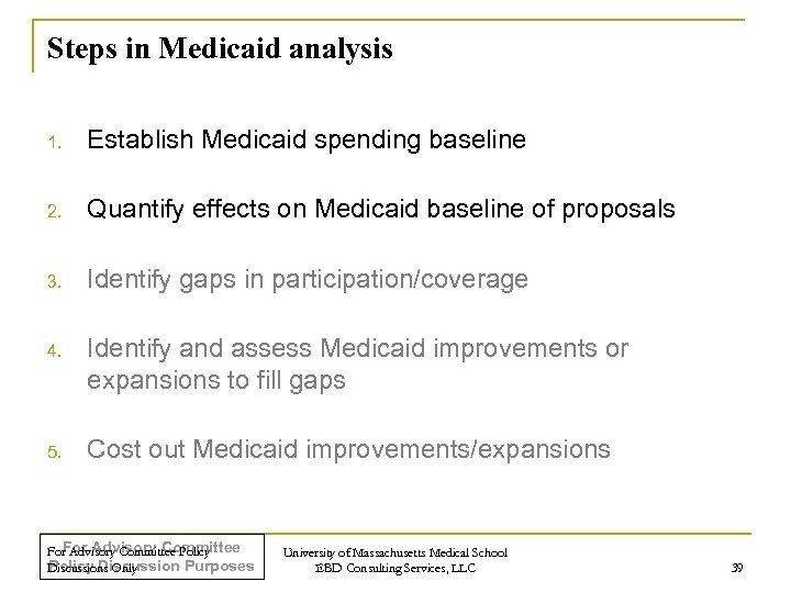 Steps in Medicaid analysis 1. Establish Medicaid spending baseline 2. Quantify effects on Medicaid