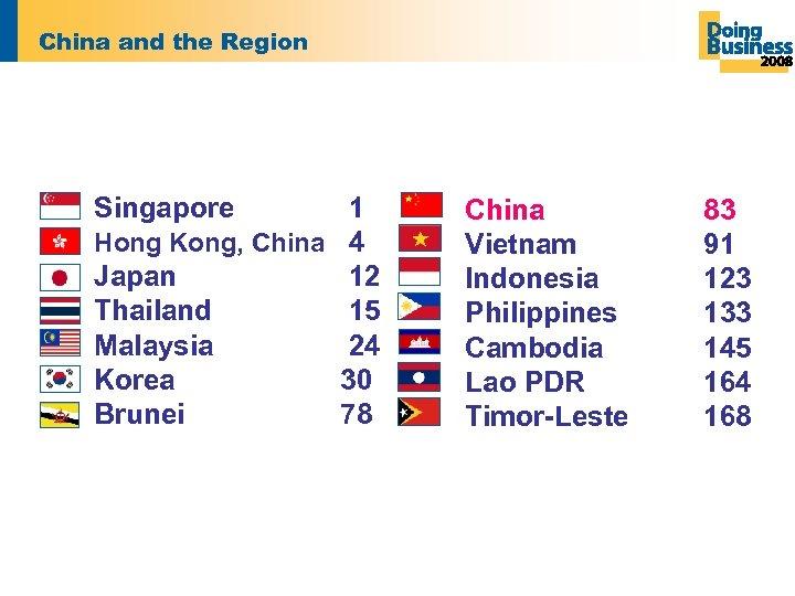 China and the Region Singapore 1 Hong Kong, China 4 Japan 12 Thailand 15