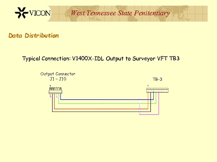 West Tennessee State Penitentiary Data Distribution Typical Connection: V 1400 X-IDL Output to Surveyor