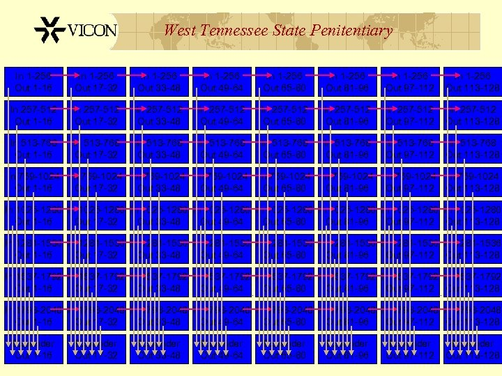 West Tennessee State Penitentiary In 1 -256 Out 1 -16 In 1 -256 Out