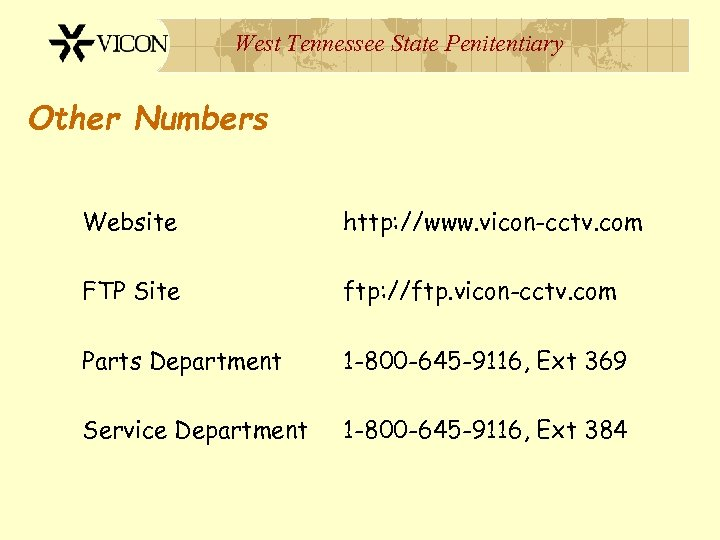 West Tennessee State Penitentiary Other Numbers Website http: //www. vicon-cctv. com FTP Site ftp: