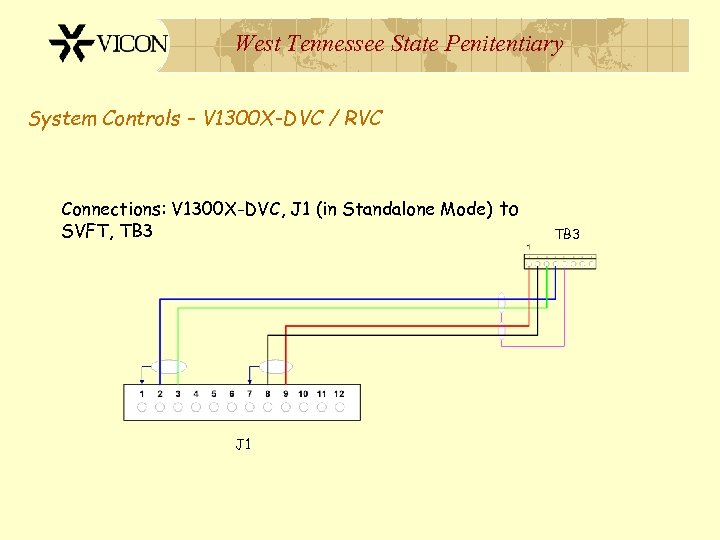 West Tennessee State Penitentiary System Controls – V 1300 X-DVC / RVC Connections: V