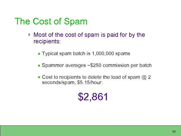 The Cost of Spam Most of the cost of spam is paid for by