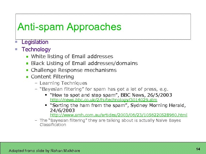 Anti-spam Approaches Legislation Technology White listing of Email addresses Black Listing of Email addresses/domains