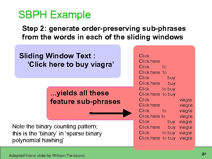 SBPH Example Step 2: generate order-preserving sub-phrases from the words in each of the