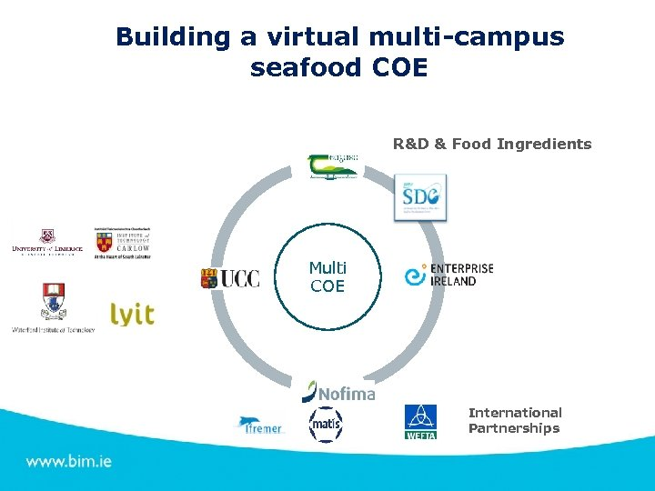 Building a virtual multi-campus seafood COE c R&D & Food Ingredients Multi COE International