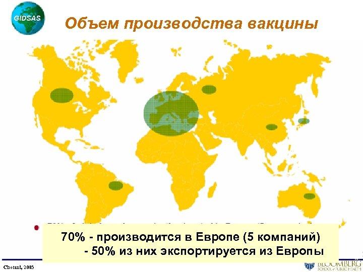 GIDSAS Объем производства вакцины 70% - производится в Европе (5 компаний) - 50% из