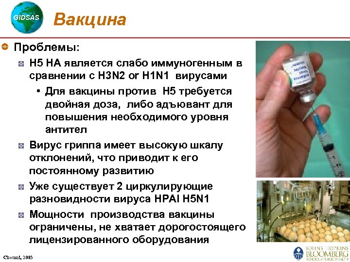 GIDSAS Вакцина Проблемы: H 5 HA является слабо иммуногенным в сравнении с H 3