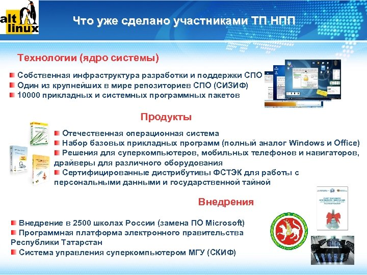 Что уже сделано участниками ТП НПП Технологии (ядро системы) Собственная инфраструктура разработки и поддержки