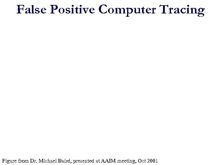 False Positive Computer Tracing Figure from Dr. Michael Baird, presented at AAIM meeting, Oct