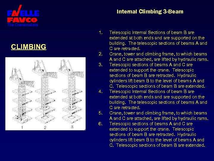 Internal Climbing 3 -Beam 1. CLIMBING 2. 3. 4. 5. 6. Telescopic Internal Sections