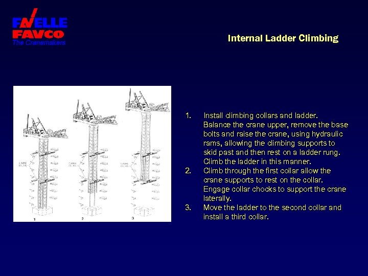 Internal Ladder Climbing 1. 2. 3. Install climbing collars and ladder. Balance the crane