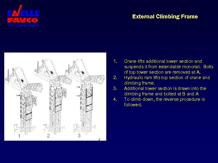 External Climbing Frame 1. 2. 3. 4. Crane lifts additional tower section and suspends