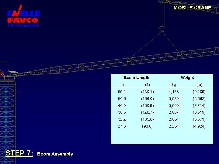 MOBILE CRANE Boom Length Weight m (ft) kg (lb) 55. 2 (180. 1) 4,