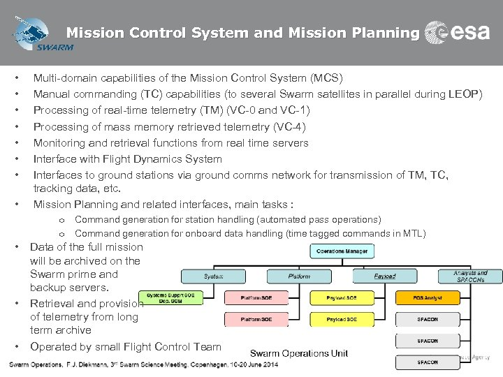 Mission Control System and Mission Planning • • Multi-domain capabilities of the Mission Control