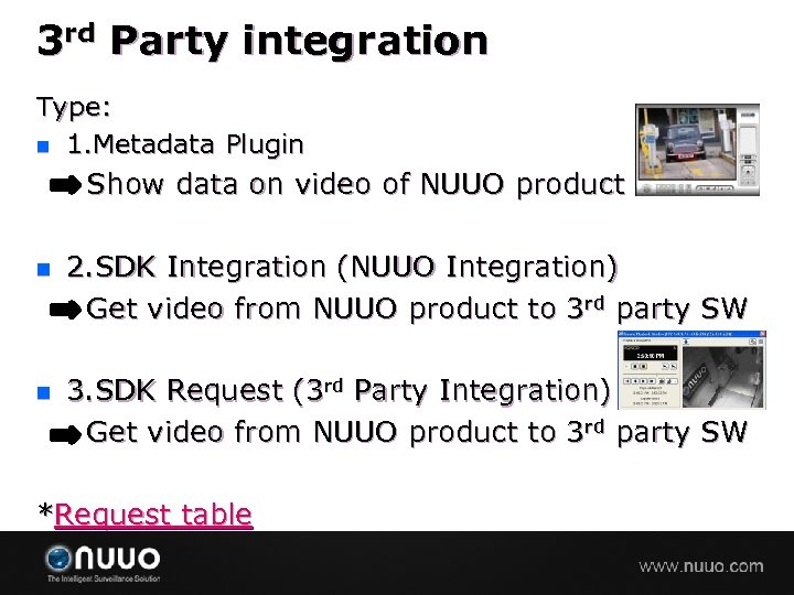 3 rd Party integration Type: n 1. Metadata Plugin Show data on video of