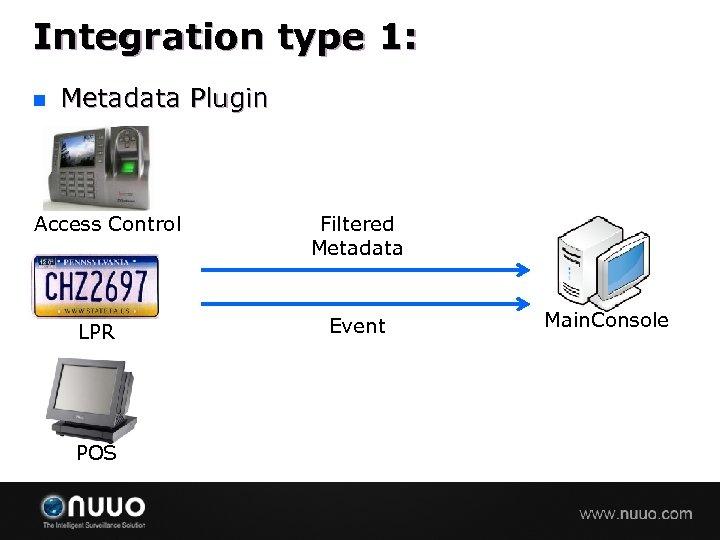 Integration type 1: n Metadata Plugin Access Control LPR POS Filtered Metadata Event Main.