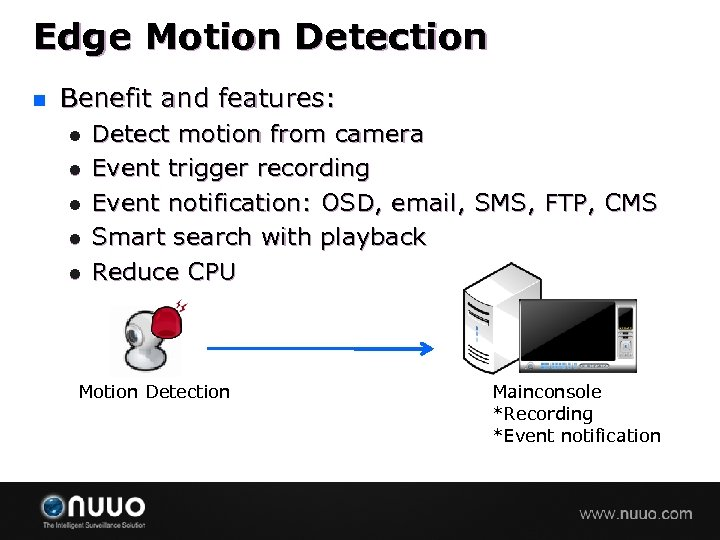 Edge Motion Detection n Benefit and features: l l l Detect motion from camera