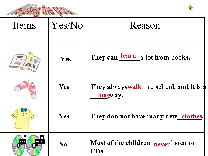 Items Yes/No Reason Yes learn They can ______a lot from books. Yes They alwayswalk
