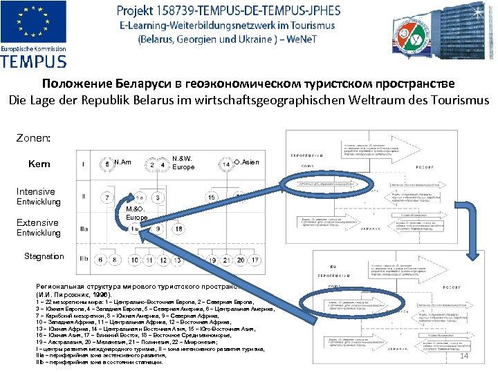 Положение Беларуси в геоэкономическом туристском пространстве Die Lage der Republik Belarus im wirtschaftsgeographischen Weltraum