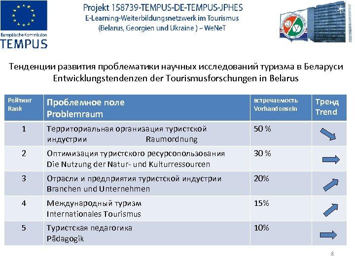 Тенденции развития проблематики научных исследований туризма в Беларуси Entwicklungstendenzen der Tourismusforschungen in Belarus Проблемное