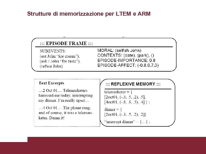 Strutture di memorizzazione per LTEM e ARM Modelli Utente 3/17/2018 Pagina 18