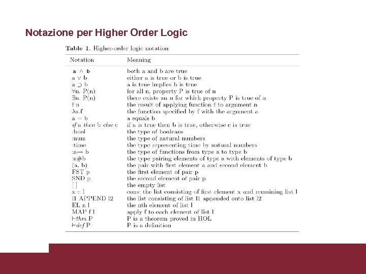 Notazione per Higher Order Logic Modelli Utente 3/17/2018 Pagina 31