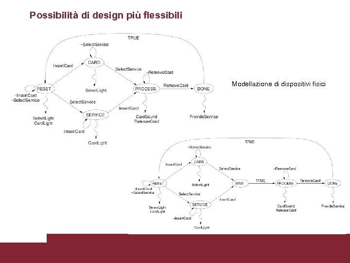 Possibilità di design più flessibili Modellazione di dispositivi fisici Modelli Utente 3/17/2018 Pagina 38